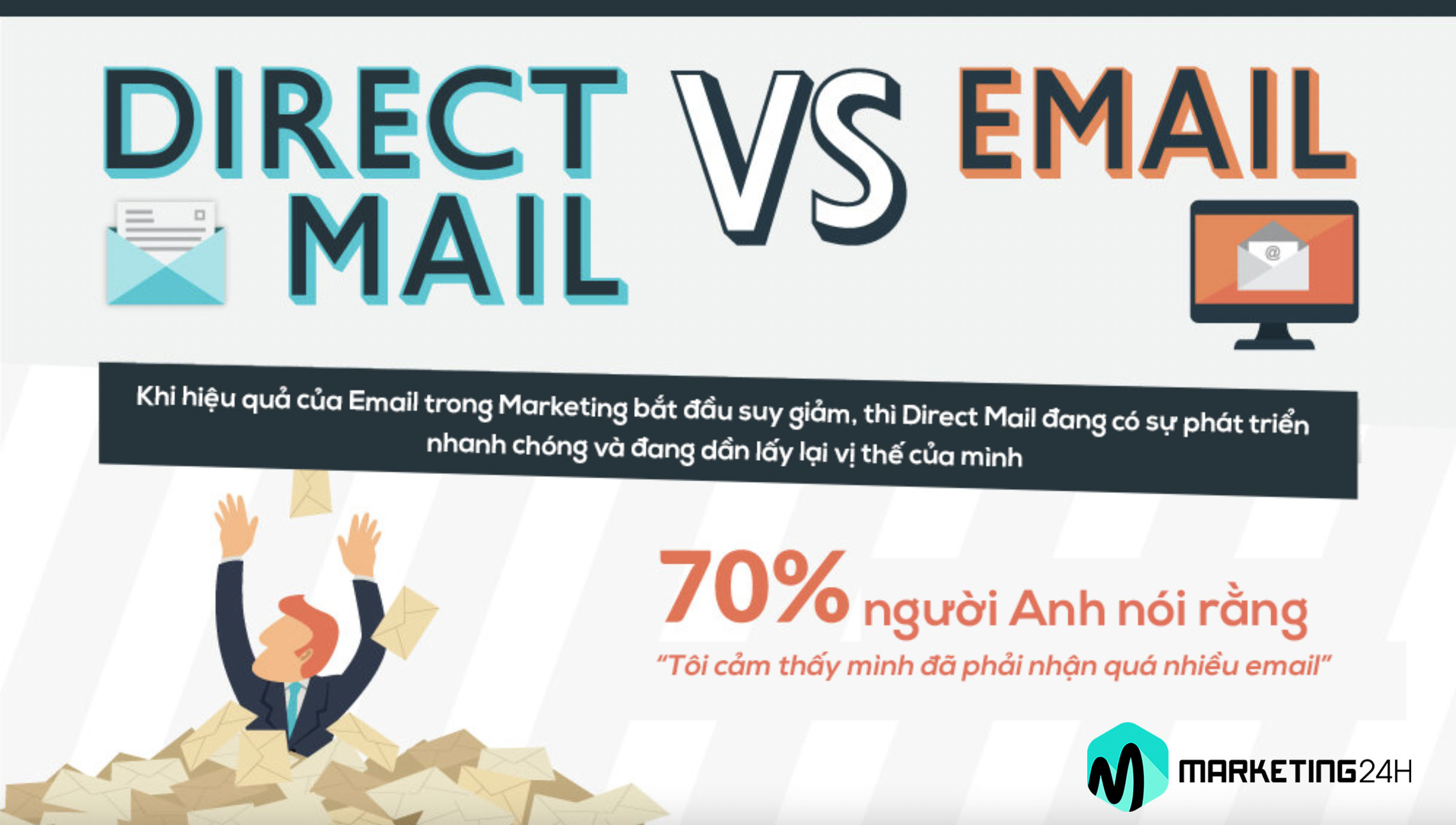 Infographic-email-marketing